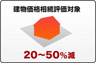 建物価格相続評価対象 20~50%減